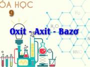 Tính chất hoá học của Oxit, Axit, Bazo và Muối - Hoá lớp 9